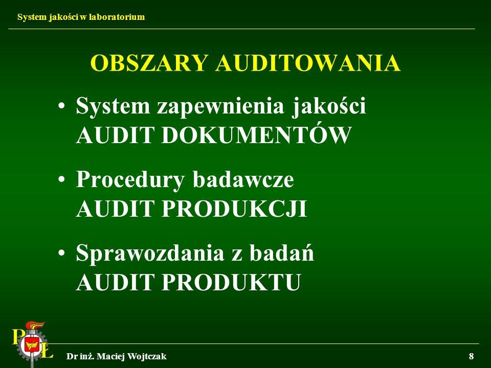 OBSZARY AUDITOWANIA System zapewnienia jakości AUDIT DOKUMENTÓW. Procedury badawcze AUDIT PRODUKCJI.
