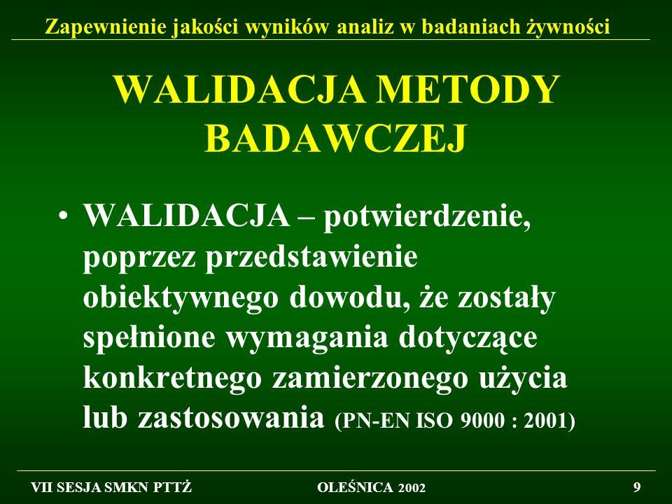 WALIDACJA METODY BADAWCZEJ
