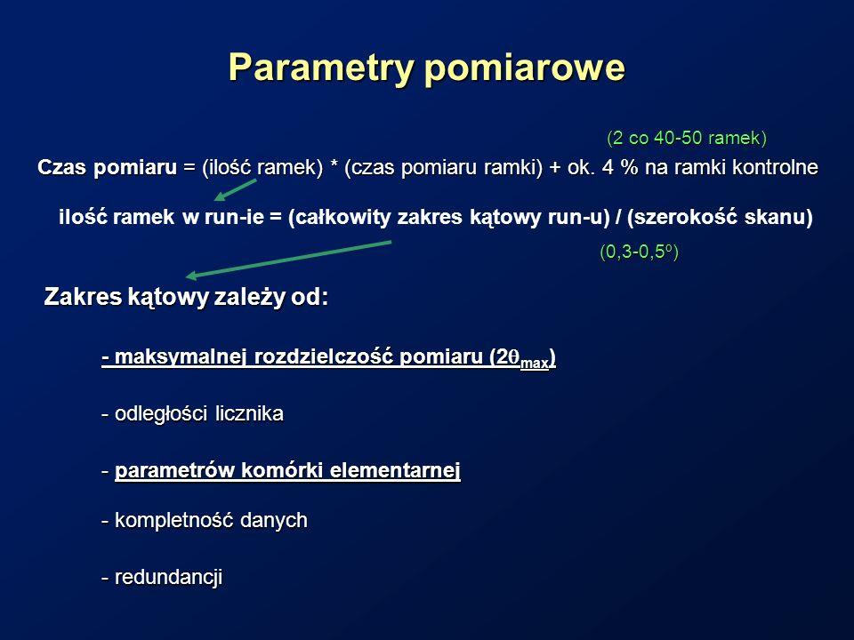 Parametry pomiarowe Zakres kątowy zależy od: