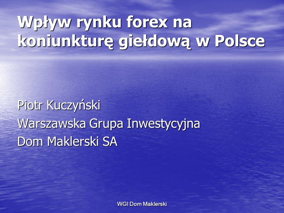 Wpływ rynku forex na koniunkturę giełdową w Polsce