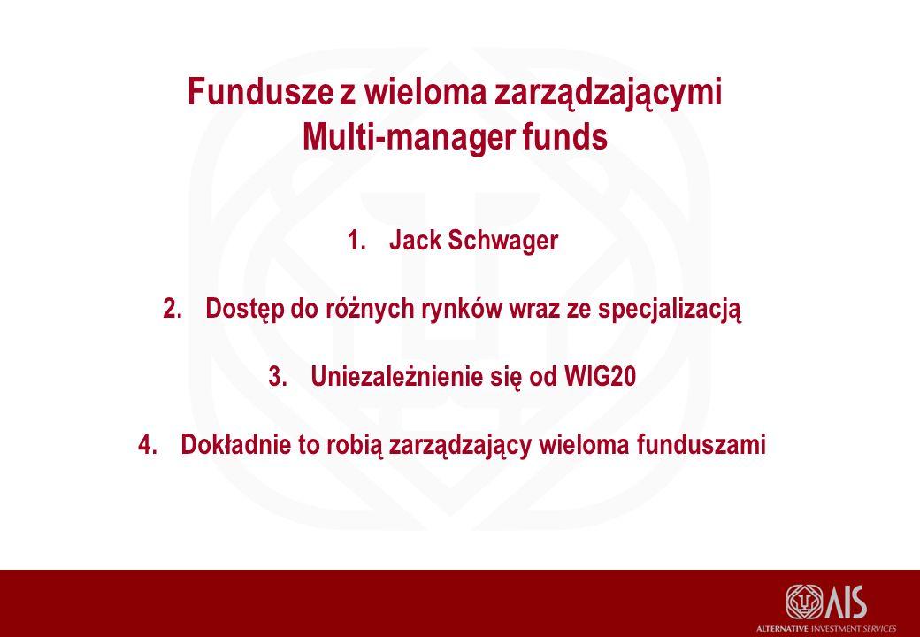 Fundusze z wieloma zarządzającymi Multi-manager funds