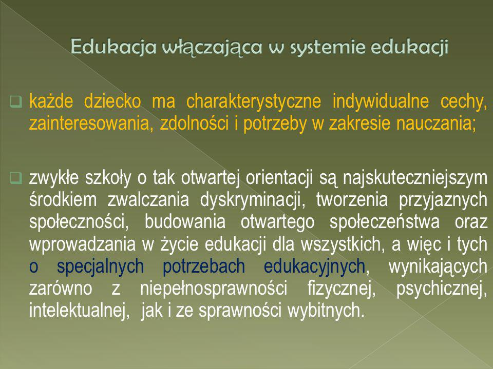 Edukacja włączająca w systemie edukacji