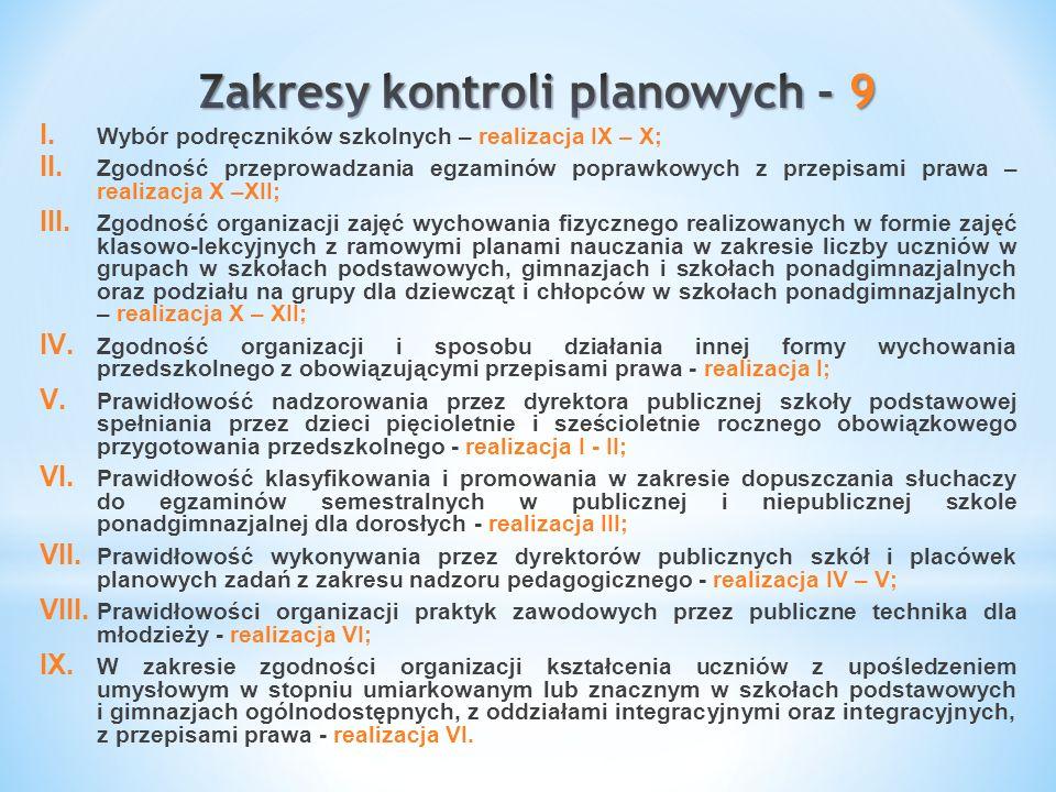 Zakresy kontroli planowych - 9