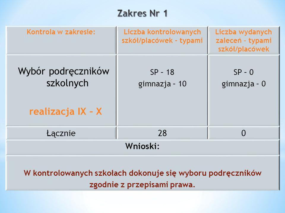 realizacja IX – X Zakres Nr 1 Łącznie 28 Wnioski: SP – 18