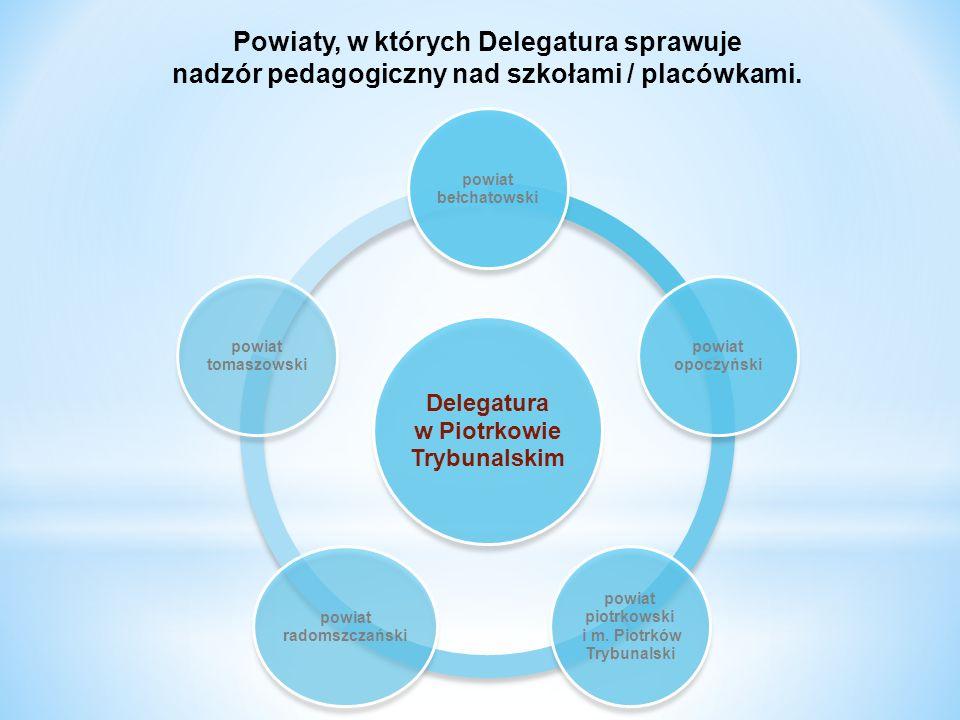 Powiaty, w których Delegatura sprawuje