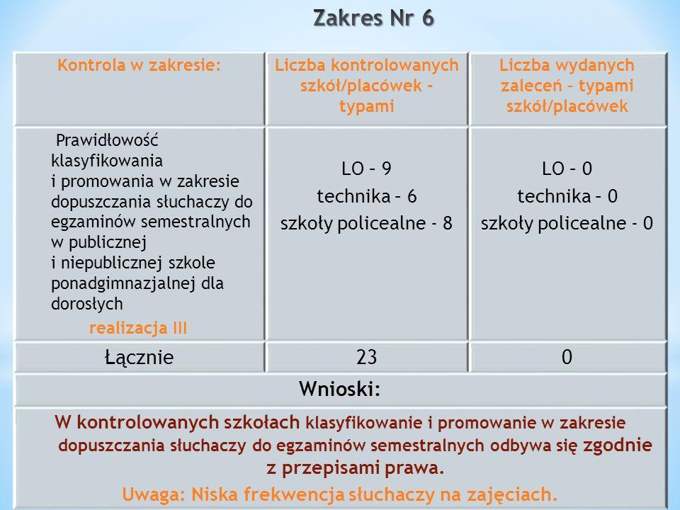 Zakres Nr 6 Łącznie 23 Wnioski: LO – 9 technika – 6