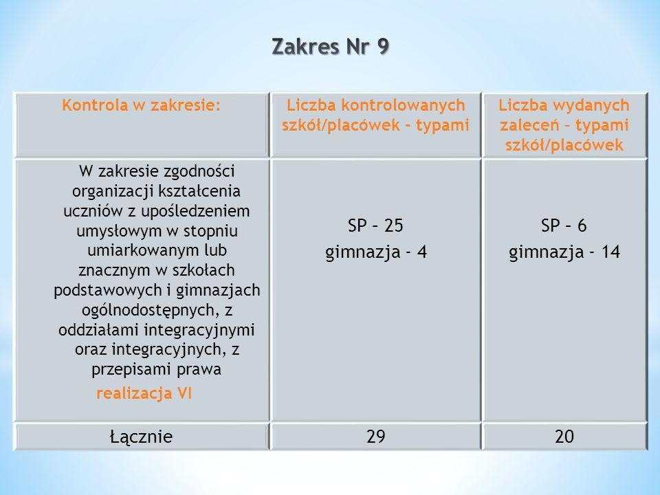 Zakres Nr 9 SP – 25 gimnazja - 4 SP – 6 gimnazja - 14 Łącznie 29 20