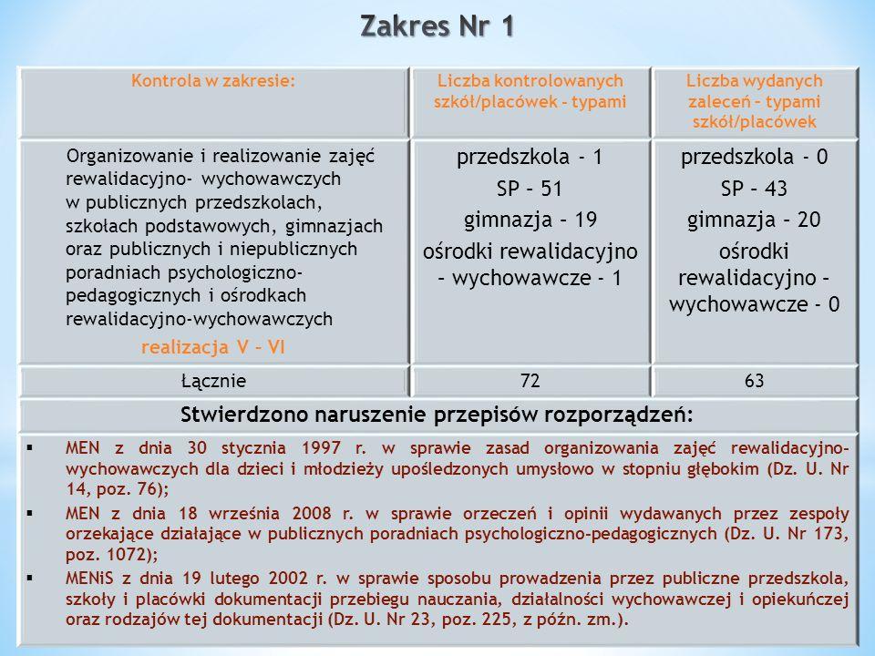 Zakres Nr 1 przedszkola - 1 SP – 51 gimnazja – 19