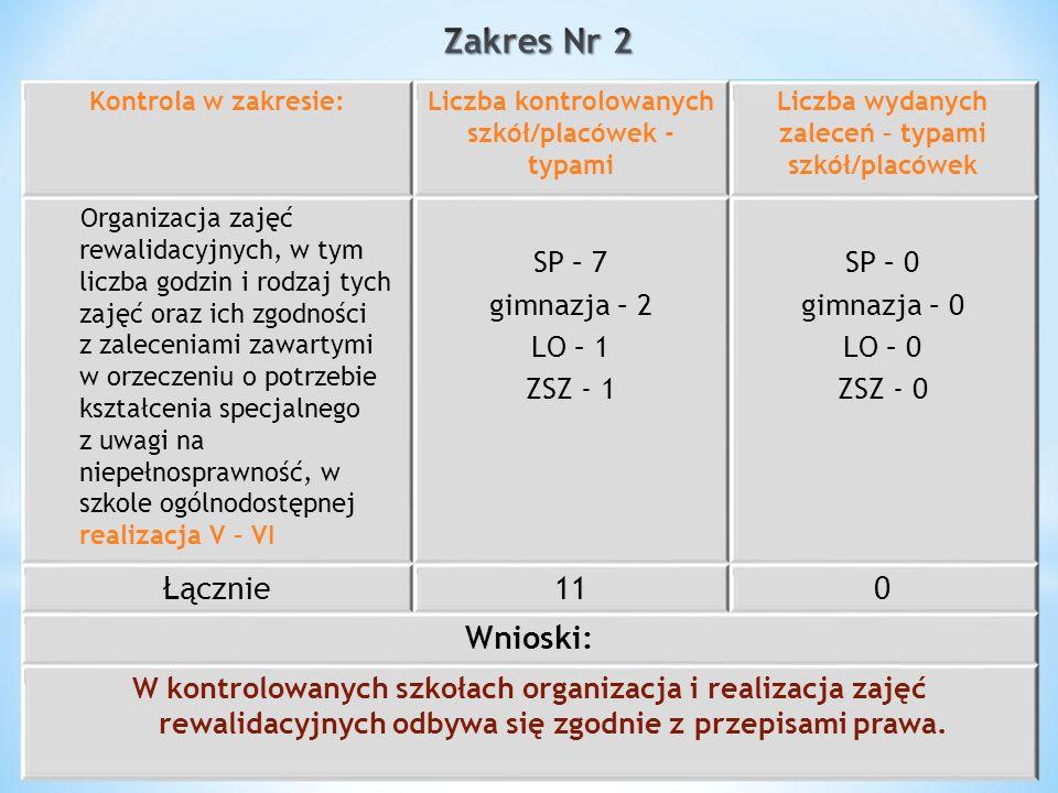Zakres Nr 2 Łącznie 11 Wnioski: SP – 7 gimnazja – 2 LO – 1 ZSZ - 1