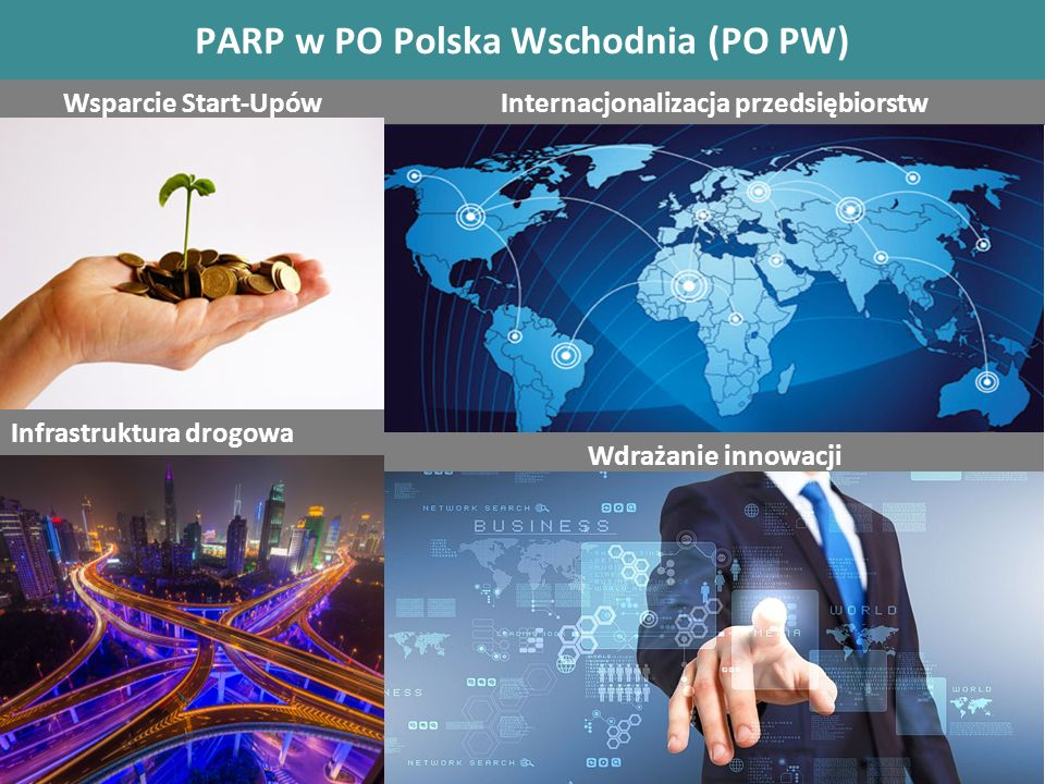 PARP w PO Polska Wschodnia (PO PW) Internacjonalizacja przedsiębiorstw
