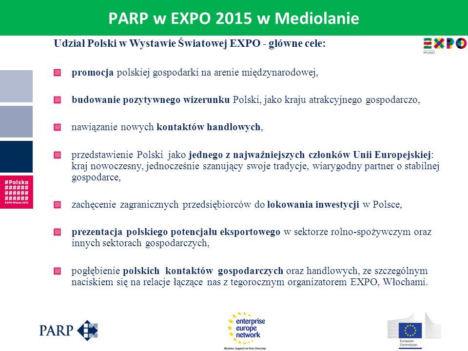 PARP w EXPO 2015 w Mediolanie