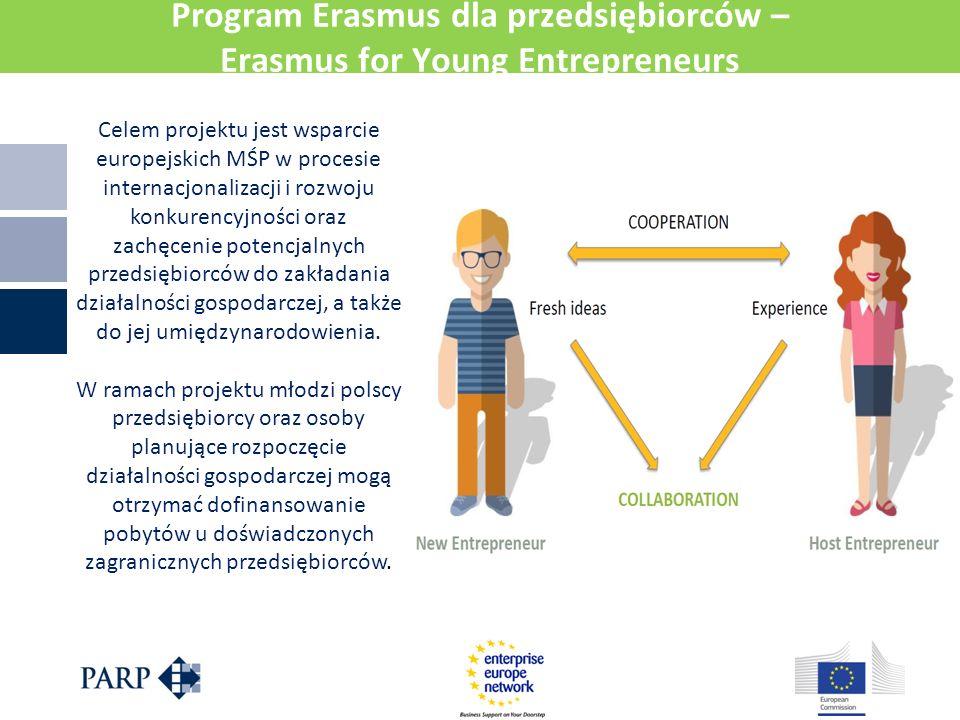 Program Erasmus dla przedsiębiorców – Erasmus for Young Entrepreneurs