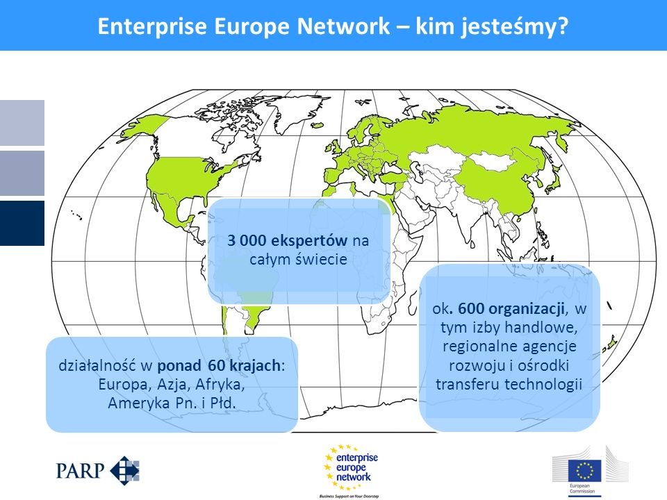 Enterprise Europe Network – kim jesteśmy