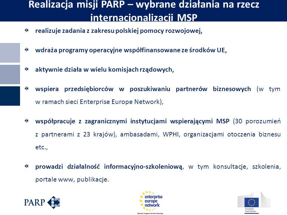 Realizacja misji PARP – wybrane działania na rzecz internacjonalizacji MSP