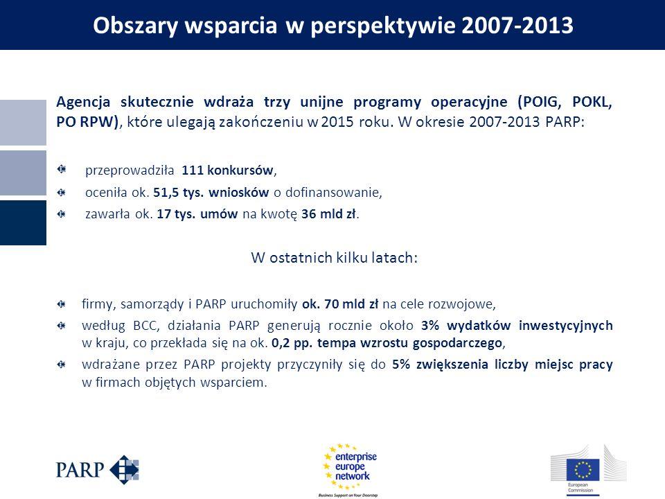 Obszary wsparcia w perspektywie 2007-2013