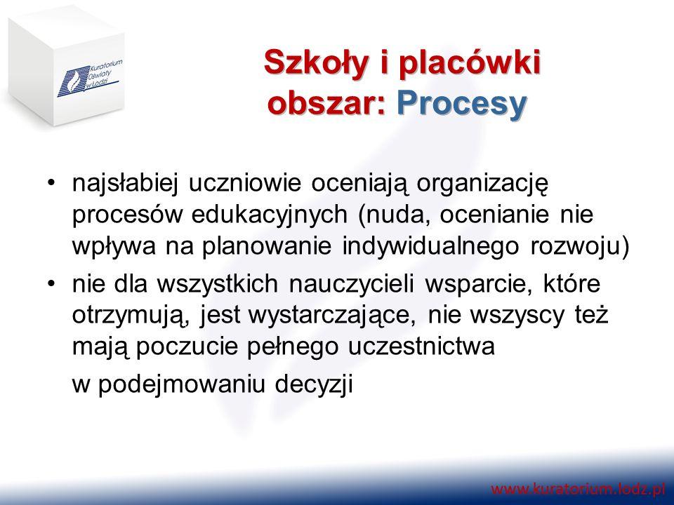 Szkoły i placówki obszar: Procesy