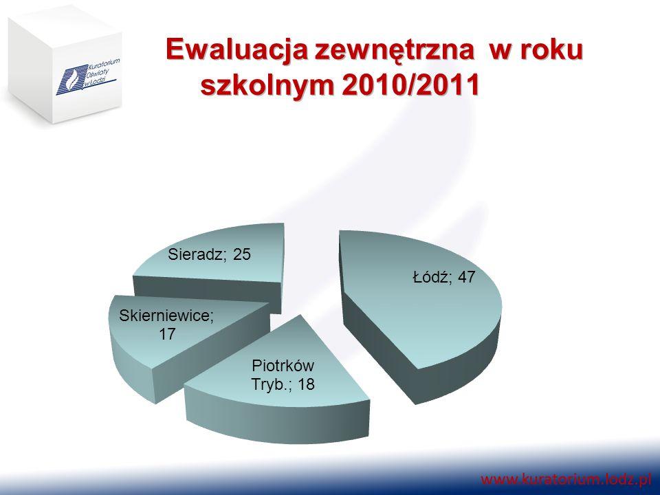 Ewaluacja zewnętrzna w roku szkolnym 2010/2011