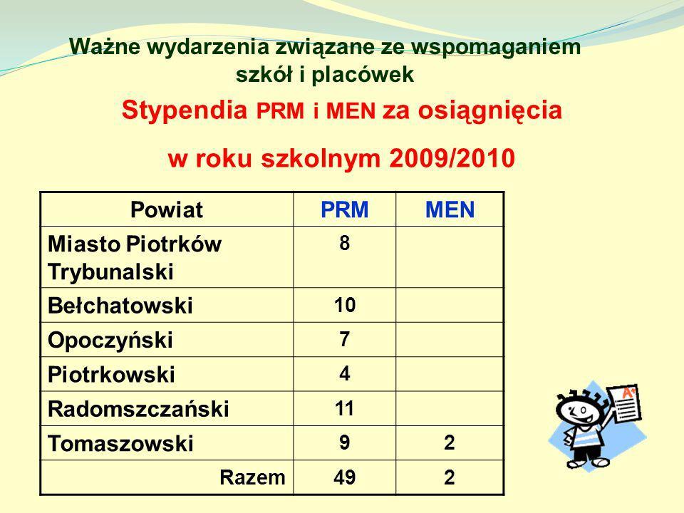 Stypendia PRM i MEN za osiągnięcia w roku szkolnym 2009/2010