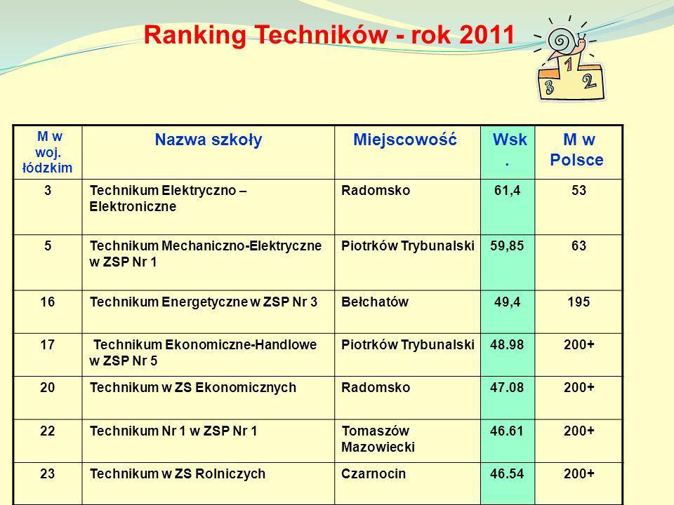 Ranking Techników - rok 2011