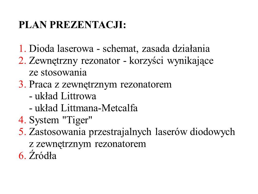 PLAN PREZENTACJI:1. Dioda laserowa - schemat, zasada działania. 2. Zewnętrzny rezonator - korzyści wynikające.
