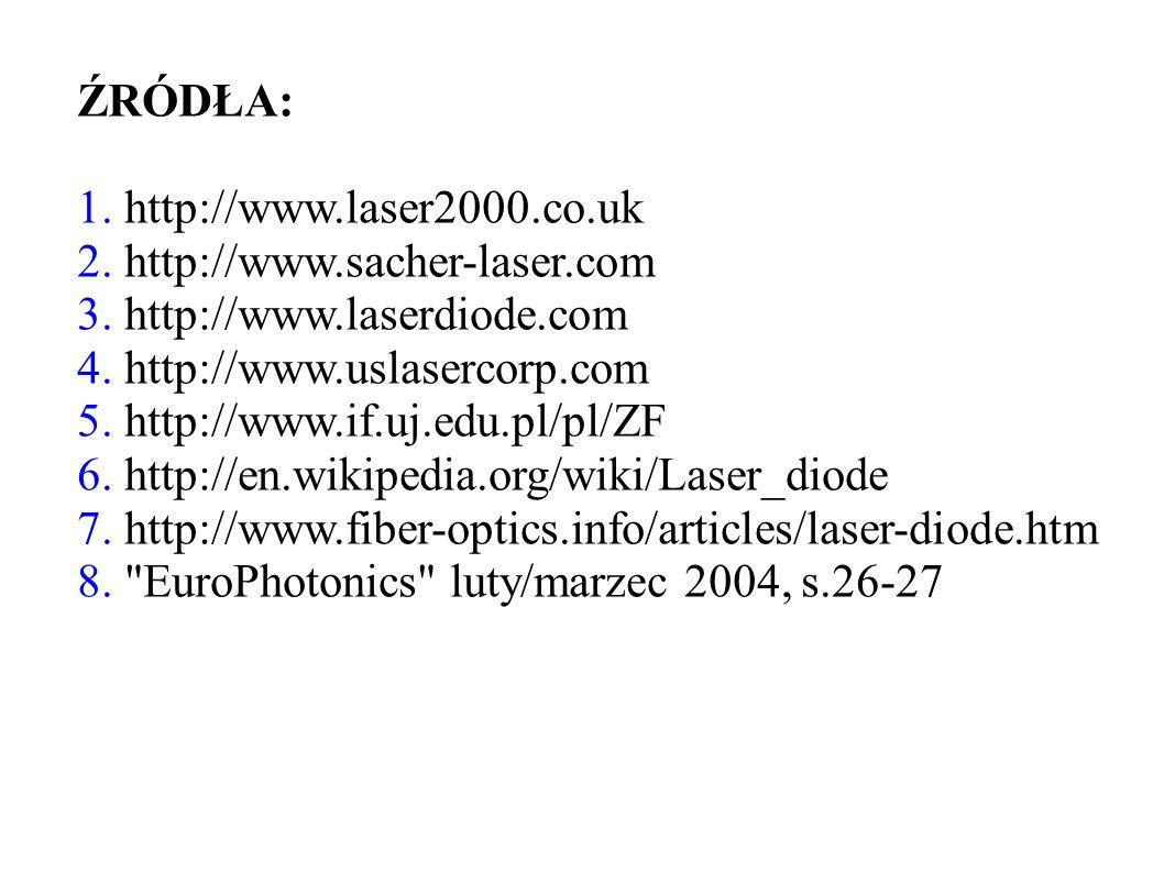 ŹRÓDŁA: 1. http://www.laser2000.co.uk. 2. http://www.sacher-laser.com. 3. http://www.laserdiode.com.
