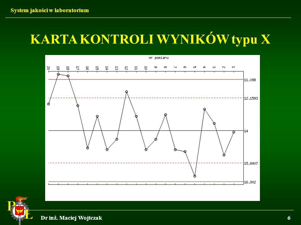 KARTA KONTROLI WYNIKÓW typu X
