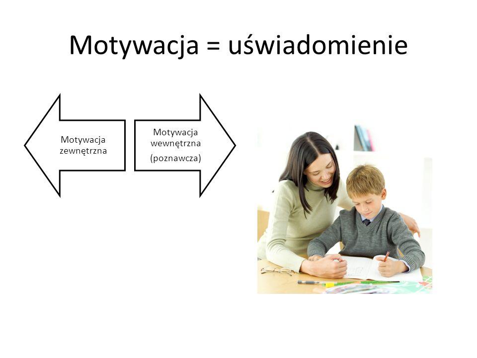 Motywacja = uświadomienie