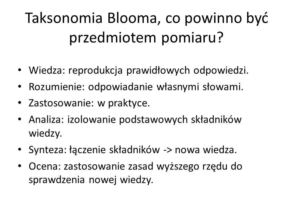 Taksonomia Blooma, co powinno być przedmiotem pomiaru