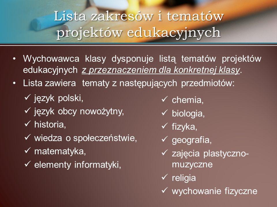 Lista zakresów i tematów projektów edukacyjnych