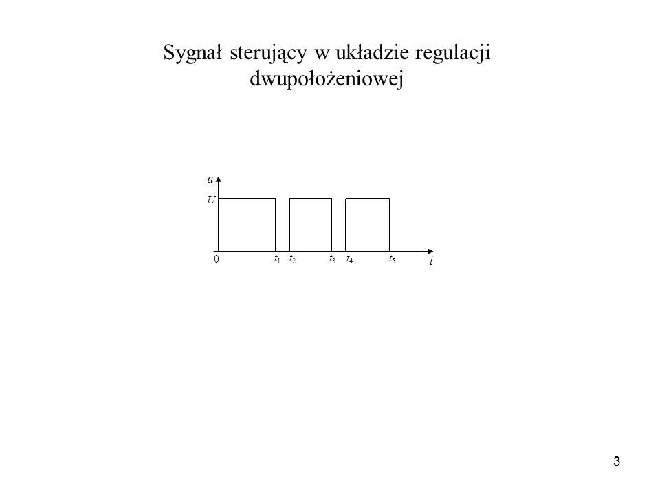Sygnał sterujący w układzie regulacji dwupołożeniowej