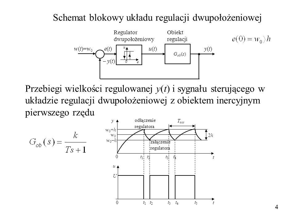 Schemat blokowy układu regulacji dwupołożeniowej