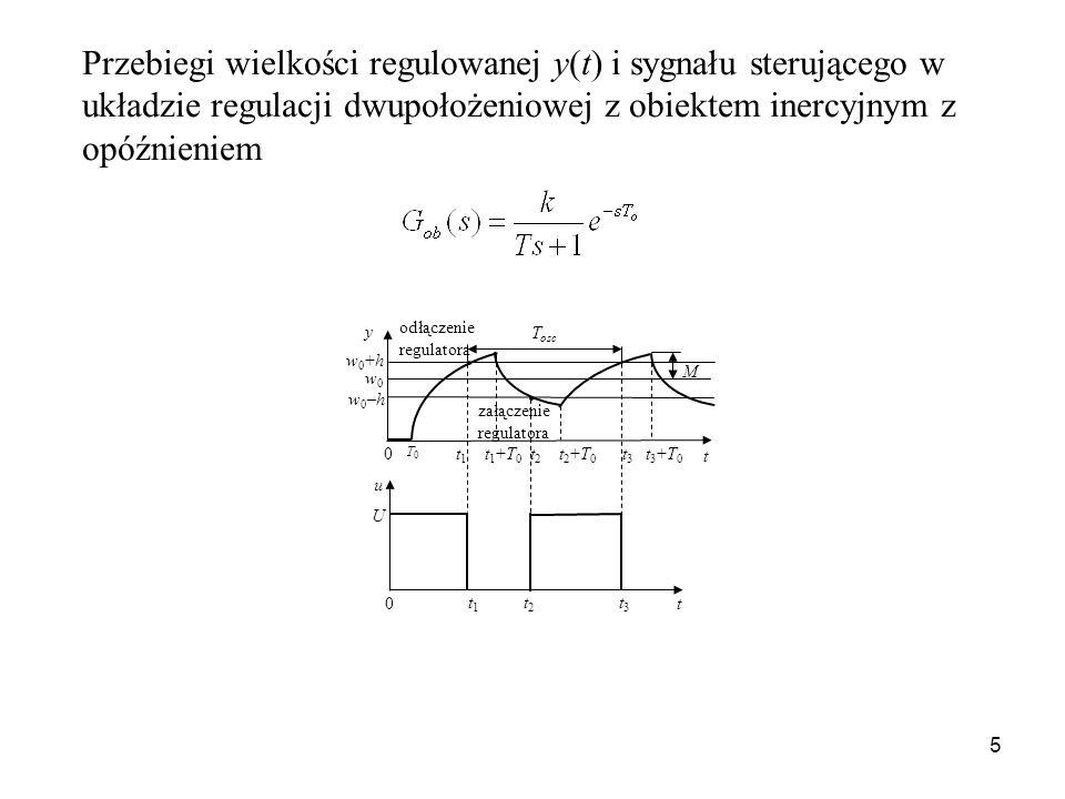 Przebiegi wielkości regulowanej y(t) i sygnału sterującego w układzie regulacji dwupołożeniowej z obiektem inercyjnym z opóźnieniem