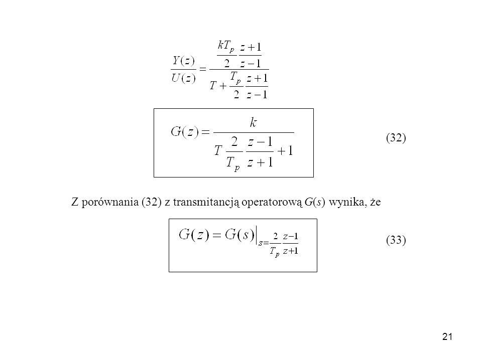 (32) Z porównania (32) z transmitancją operatorową G(s) wynika, że (33)
