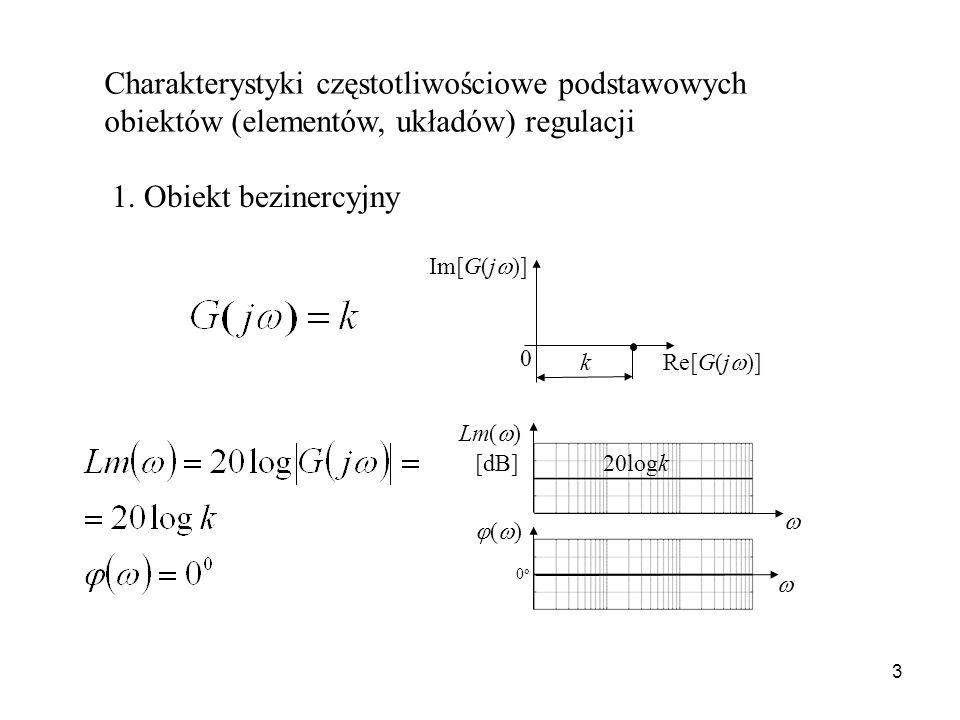 Charakterystyki częstotliwościowe podstawowych obiektów (elementów, układów) regulacji