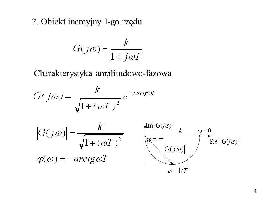 2. Obiekt inercyjny I-go rzędu