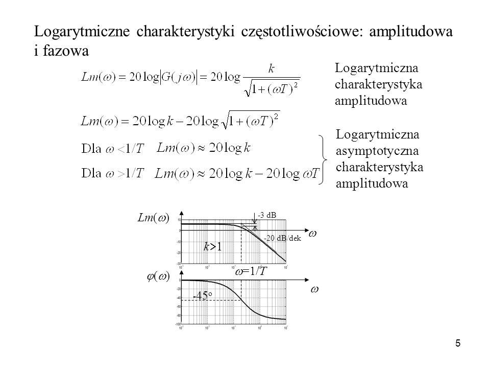 Logarytmiczne charakterystyki częstotliwościowe: amplitudowa i fazowa