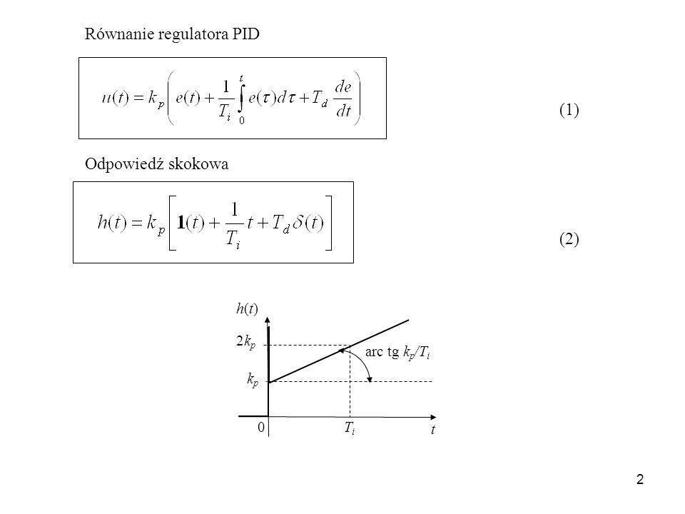 Równanie regulatora PID