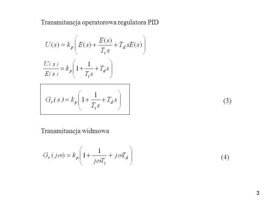 Transmitancja operatorowa regulatora PID
