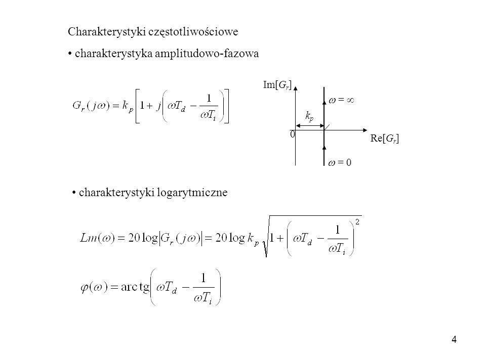 Charakterystyki częstotliwościowe charakterystyka amplitudowo-fazowa