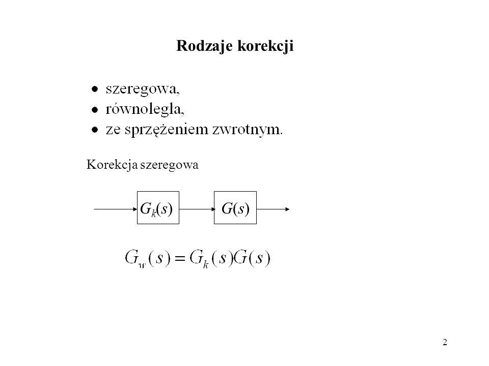 Rodzaje korekcji Korekcja szeregowa Gk(s) G(s)