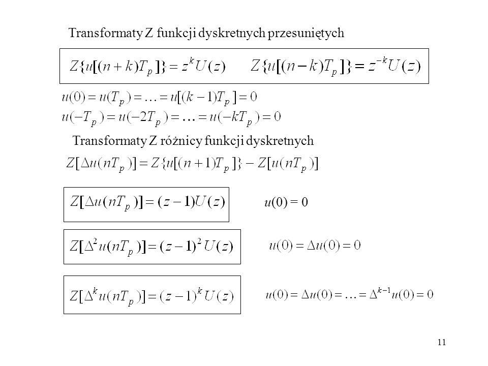 Transformaty Z funkcji dyskretnych przesuniętych