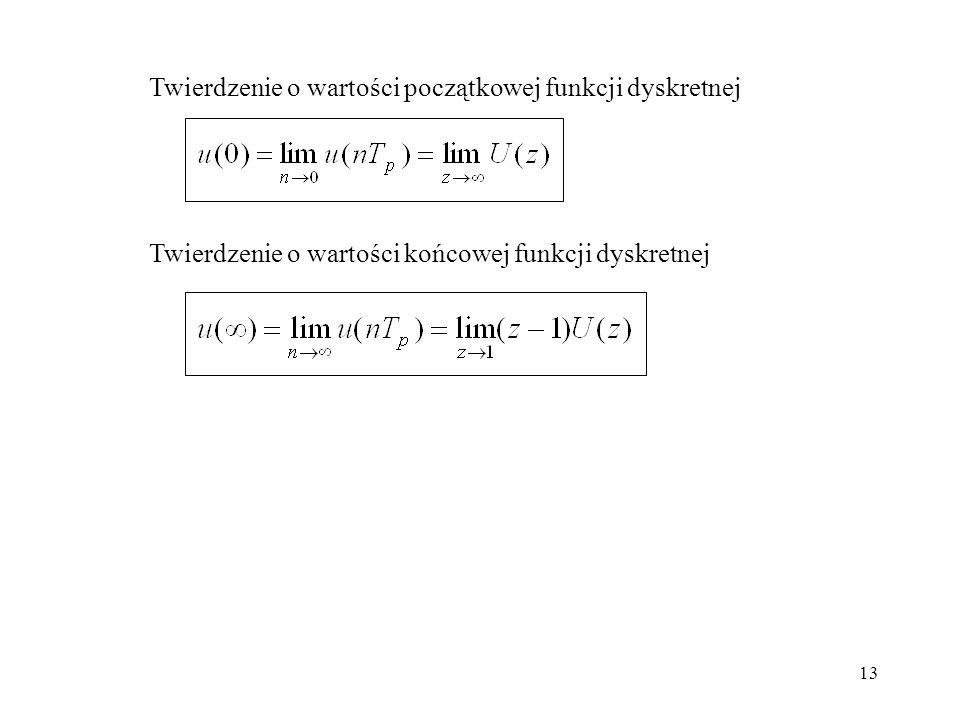 Twierdzenie o wartości początkowej funkcji dyskretnej