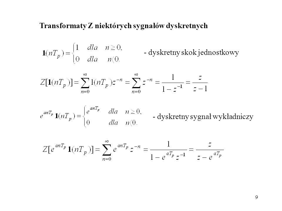 Transformaty Z niektórych sygnałów dyskretnych