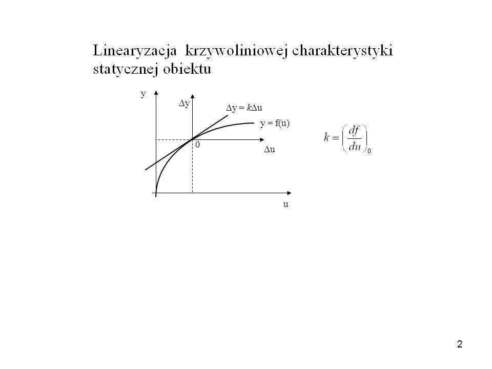 y y y = ku y = f(u) u u