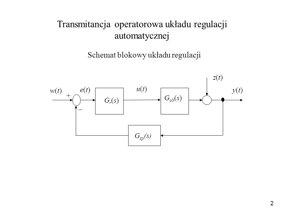 Transmitancja operatorowa układu regulacji automatycznej