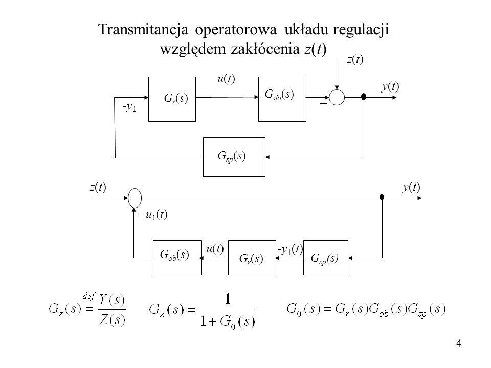 Transmitancja operatorowa układu regulacji względem zakłócenia z(t)