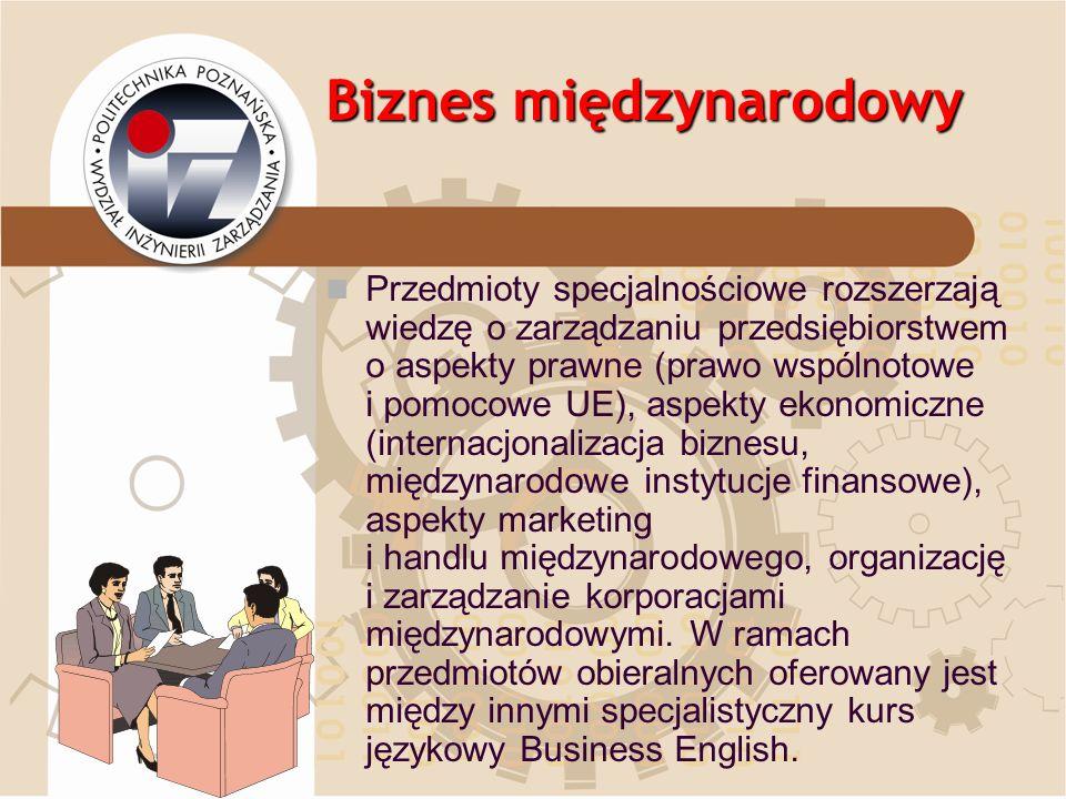 Biznes międzynarodowy