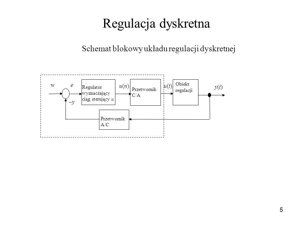 Schemat blokowy układu regulacji dyskretnej