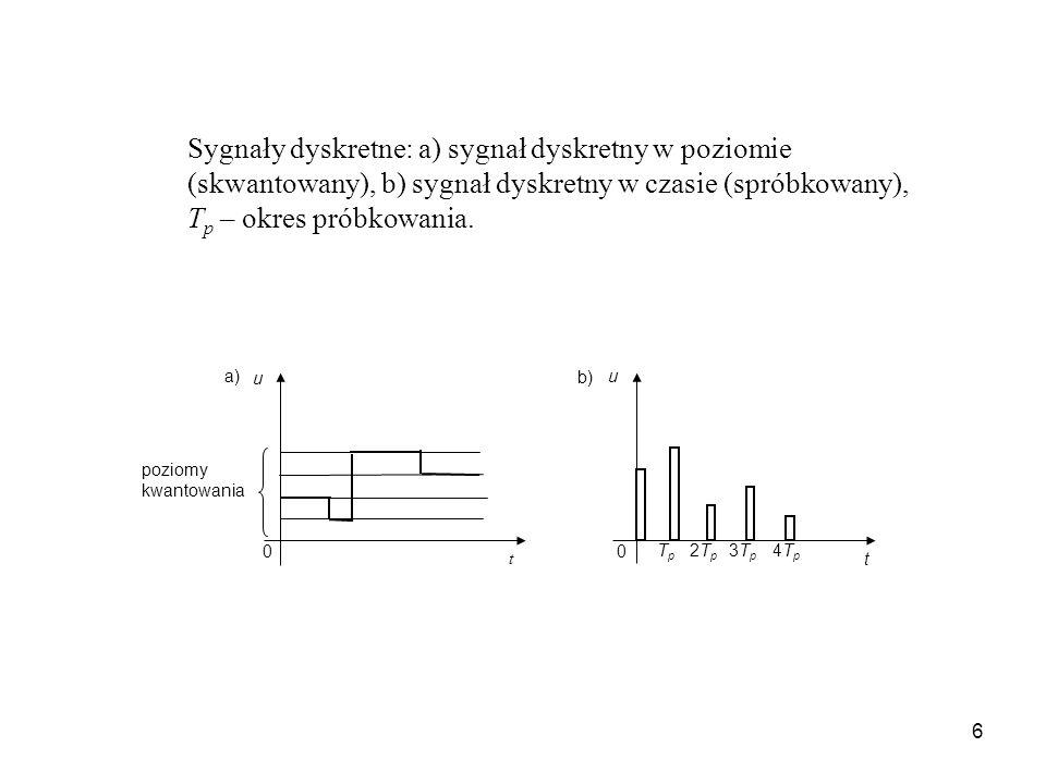 Sygnały dyskretne: a) sygnał dyskretny w poziomie (skwantowany), b) sygnał dyskretny w czasie (spróbkowany), Tp – okres próbkowania.
