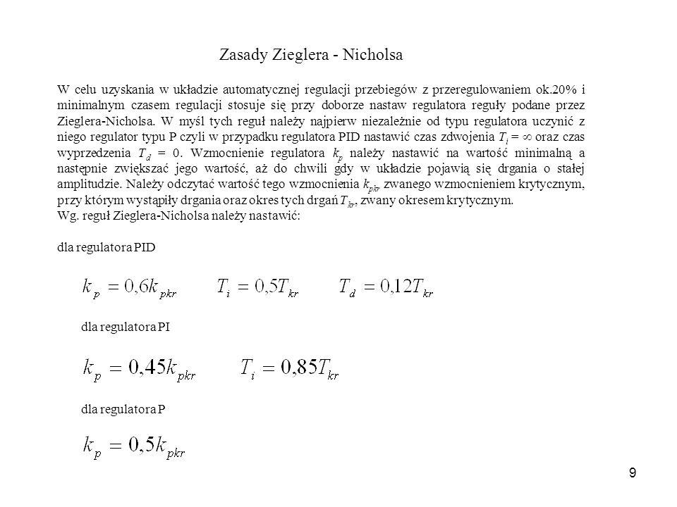 Zasady Zieglera - Nicholsa